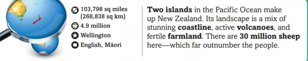 basic facts about new zealand